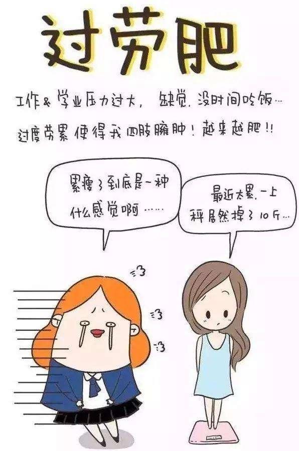 """压力大高热餐 协同导致""""增速胖"""""""