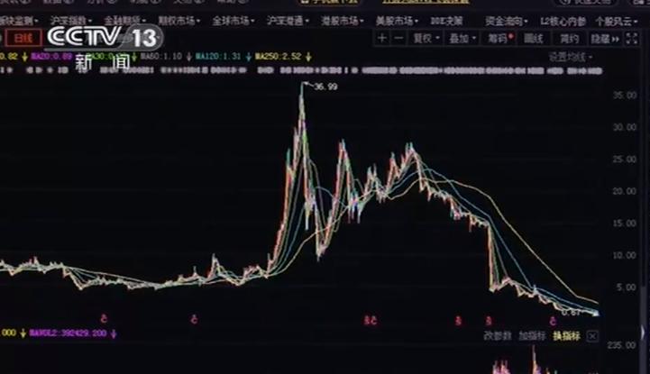 A股迎千亿解禁小高峰 业内预测将有36股解禁